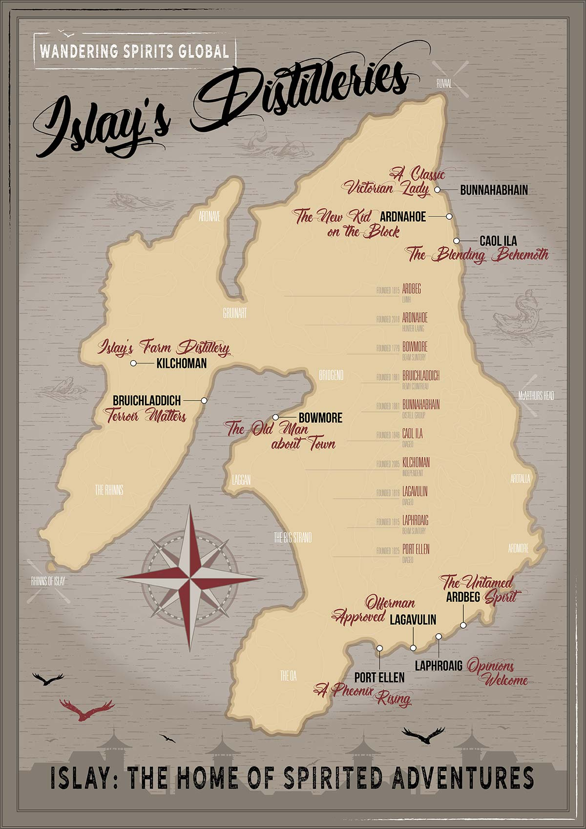 Illustrated Islay Whisky Distillery Map
